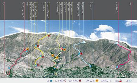 مسیرهای امن کوهنوردی در شمال تهران
