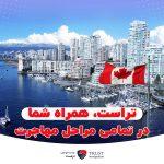 امتیاز بندی مهاجرت به کانادا